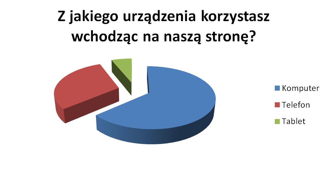 09 ankieta 4